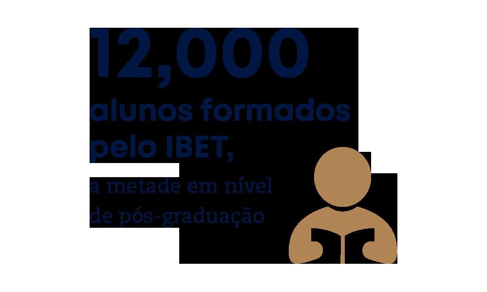 12mil-alunos-ibet