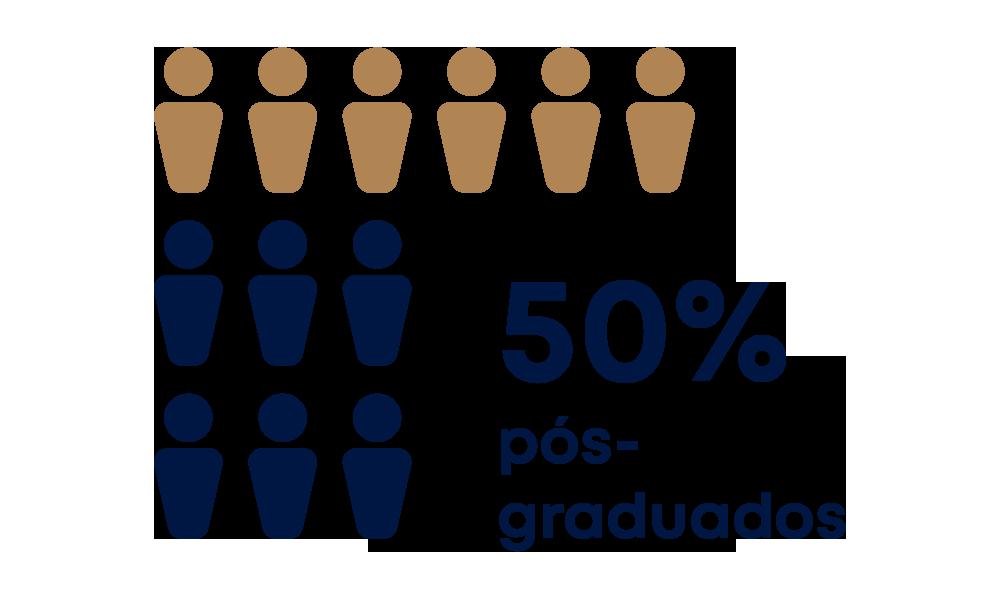 50-pos-graduado